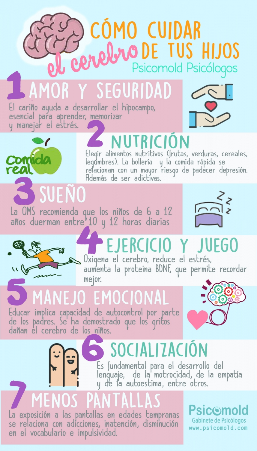 TIPS-cuidar-cerebro-hijos-blog-psicomold